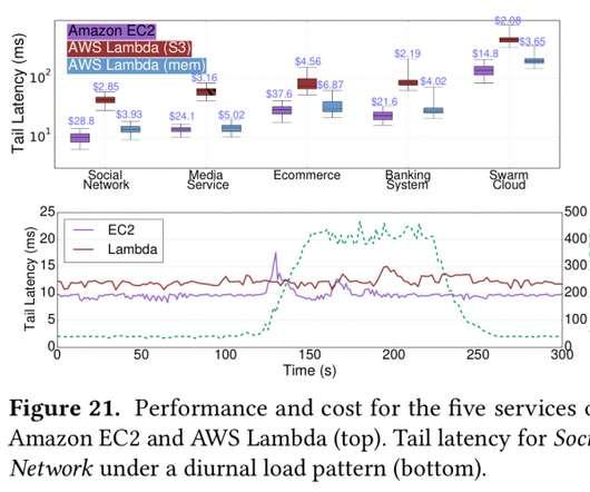 Hardware Technology Performance Pulse
